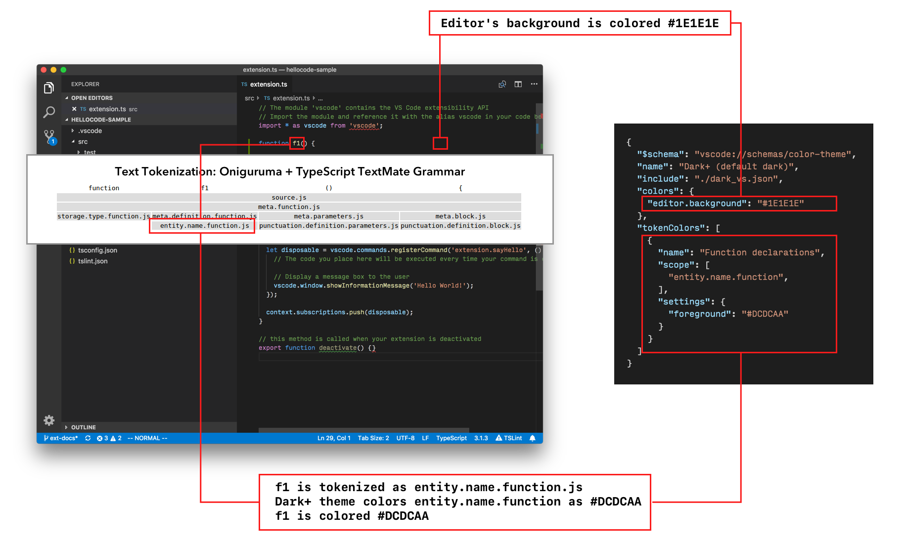 Theming | Visual Studio Code Extension API