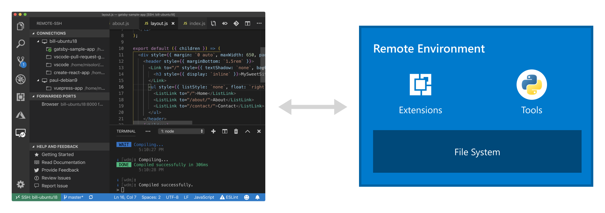 Visual Studio Code connecting to remote environments