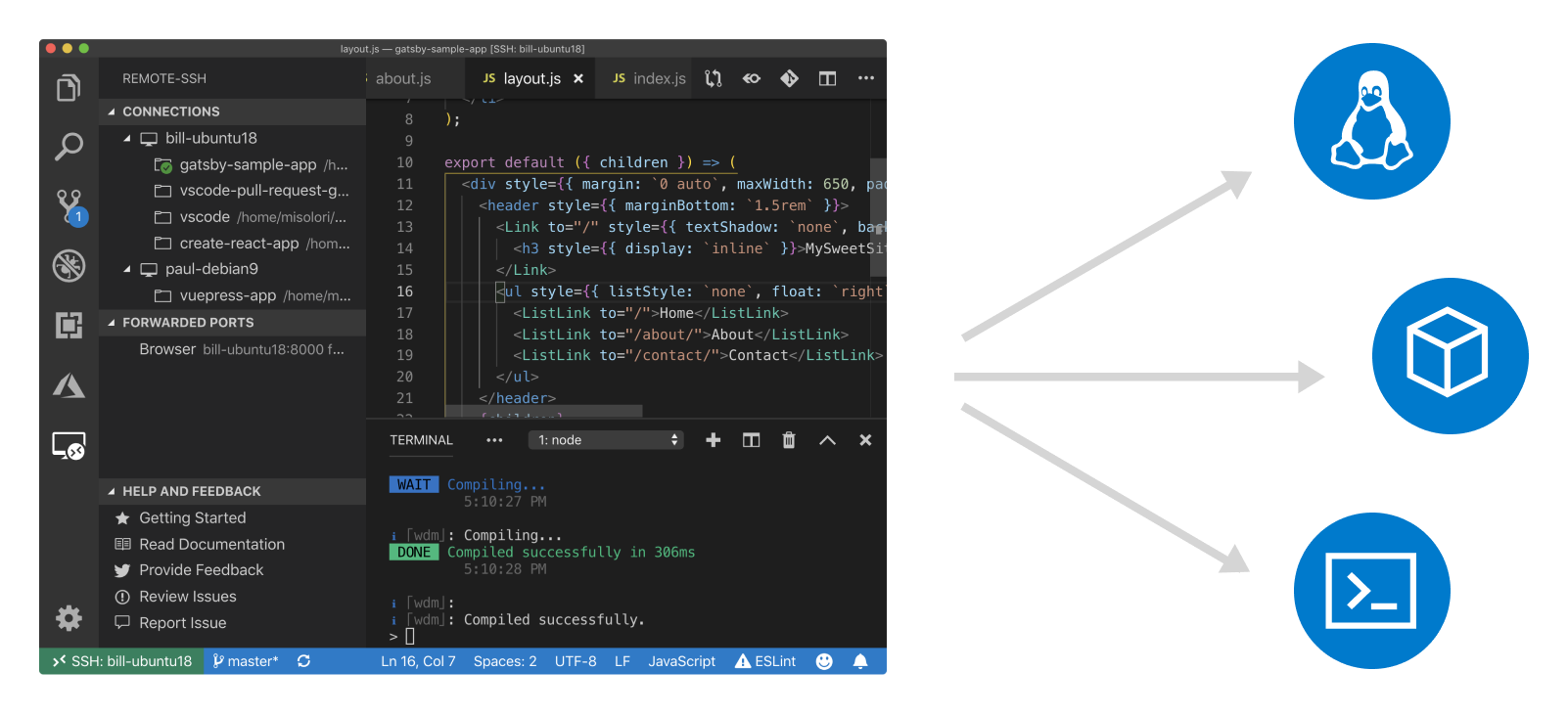 Visual Studio Code Remote Extensions for WSL, Containers, and SSH
