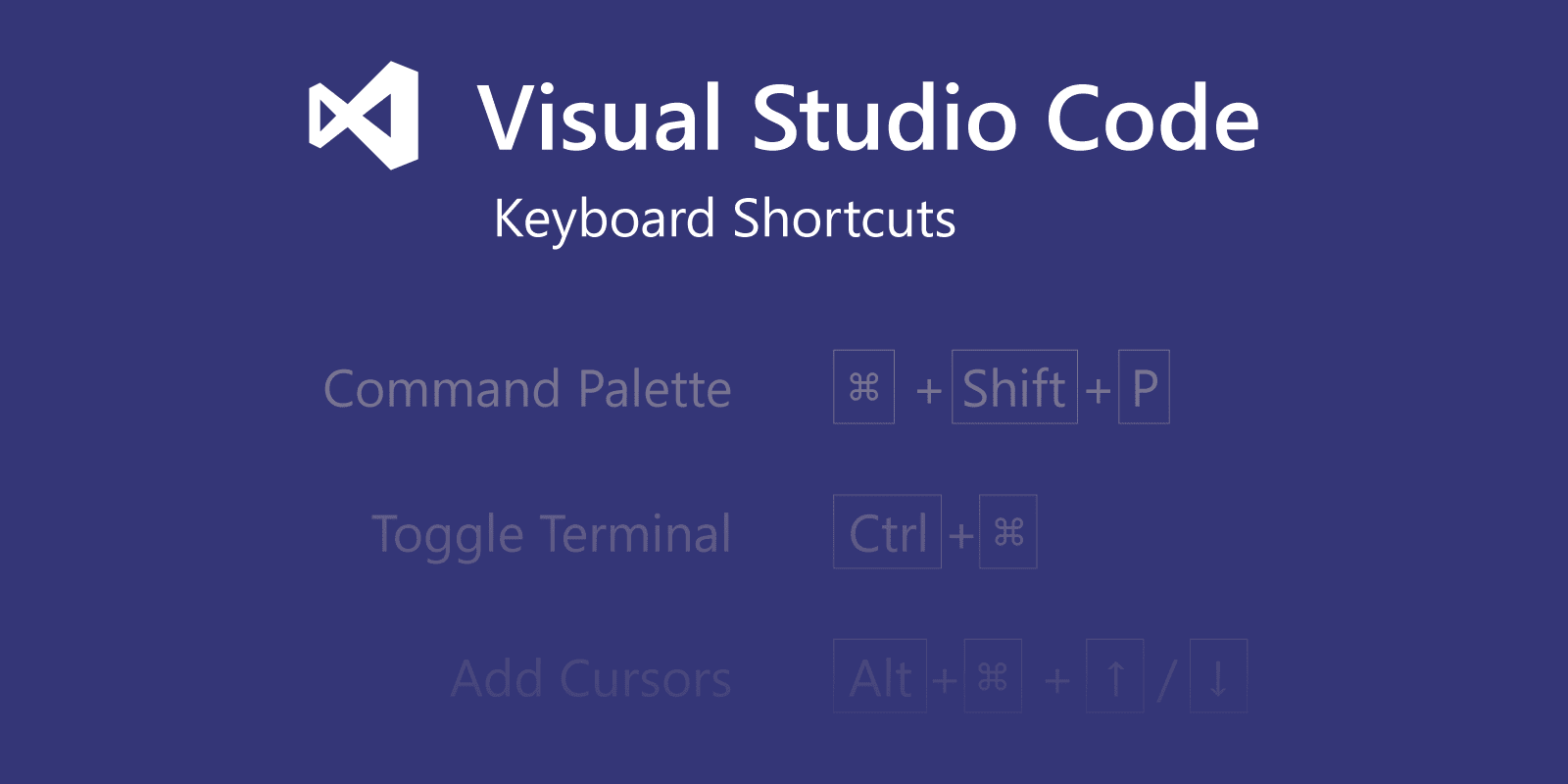 Visual Studio Code Key Bindings