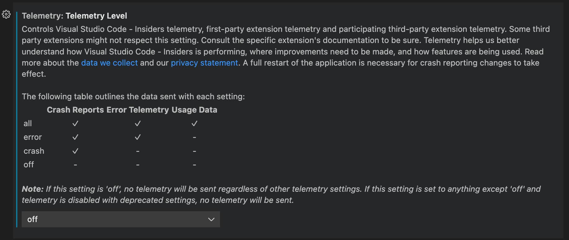 Visual Studio Code Telemetry