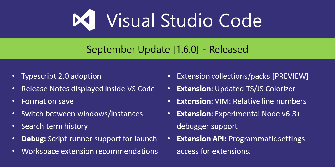 Visual Studio Code September 2016 1 6